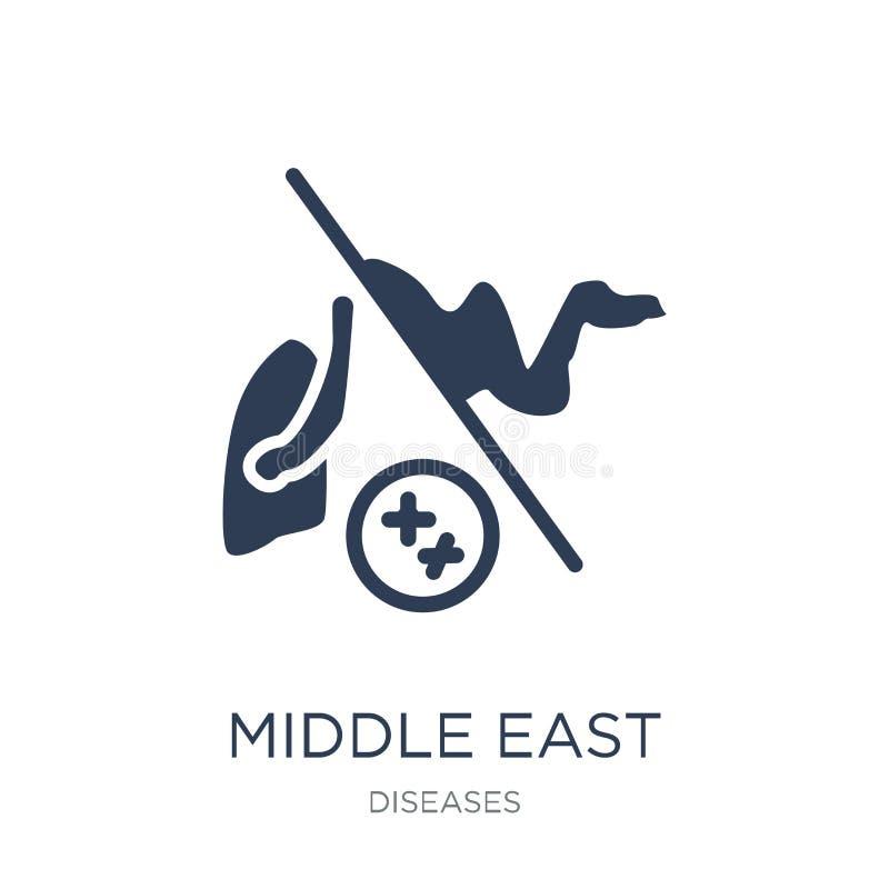 中东呼吸综合症状(MERS)象 时髦平的传染媒介 皇族释放例证
