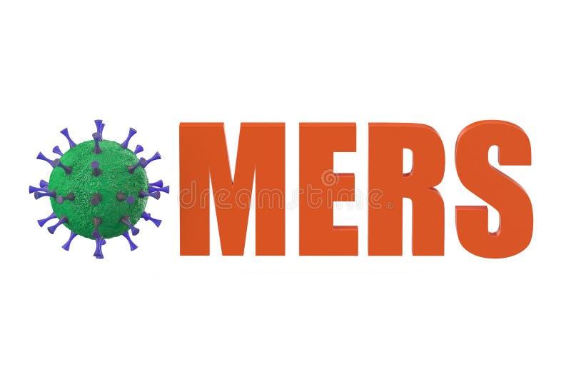 中东呼吸综合症状MERS 向量例证