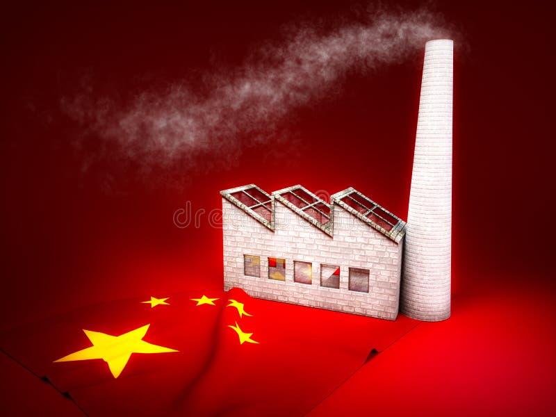 中国产业发展 皇族释放例证