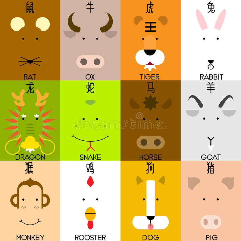 12中国人黄道带象集合 向量例证