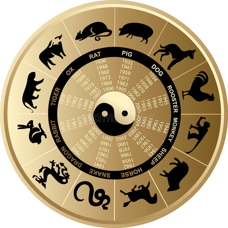 中国占星 向量例证