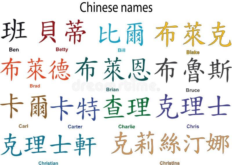 中国名字s 皇族释放例证