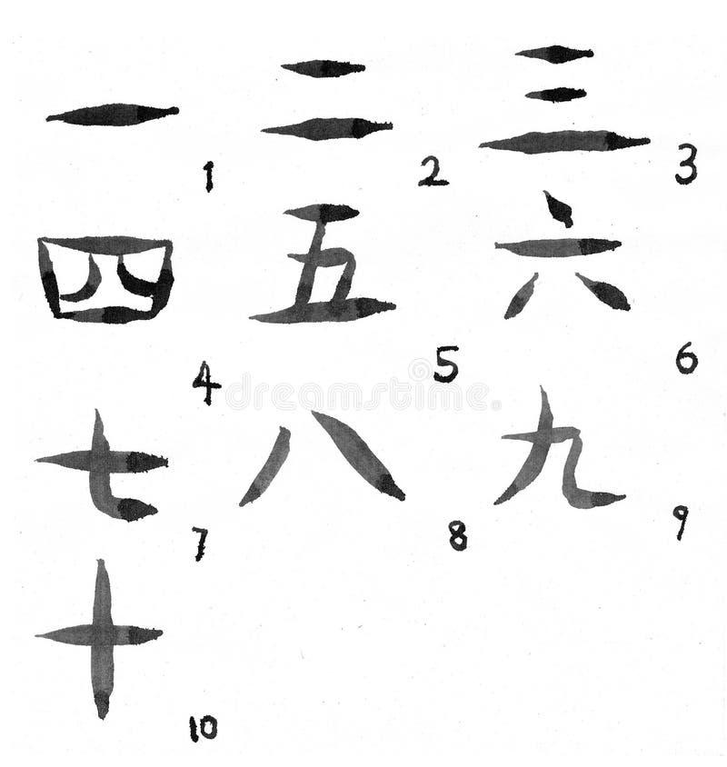 Download 中国汉字 库存例证. 插画 包括有 空白, 符号, 投反对票, 聚会所, 字符, 文字, 墨水, 传统, 书法 - 59112395