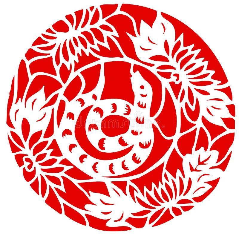 中国蛇年黄道带 库存例证