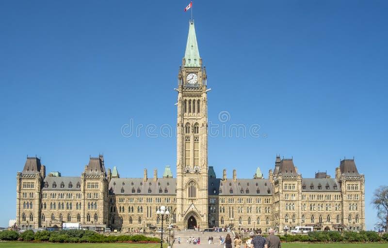 中心块议会主楼 库存照片