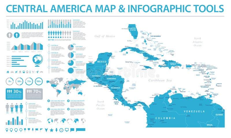 中美洲地图-信息图表传染媒介例证图片