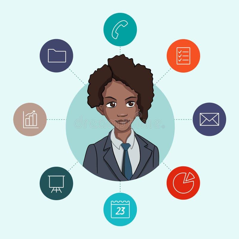 Download 为工作经理和事务的喜爱的工具 向量例证. 插画 包括有 线路, 创新, 自由职业者, 固定, 网络连接, 商业 - 62537098