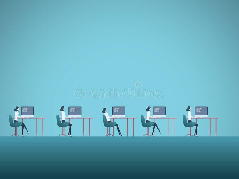 乏味的世俗公司露天场所办公室工作传染媒介概念 坐在有计算机的书桌后的女工 库存例证
