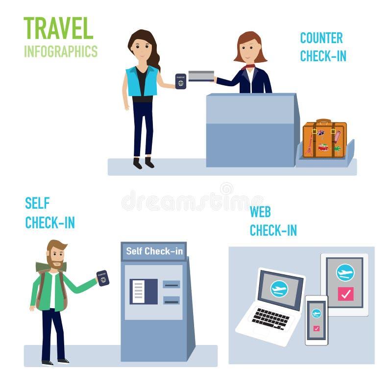 乘客在有柜台、自已和网的v机场登记 库存例证