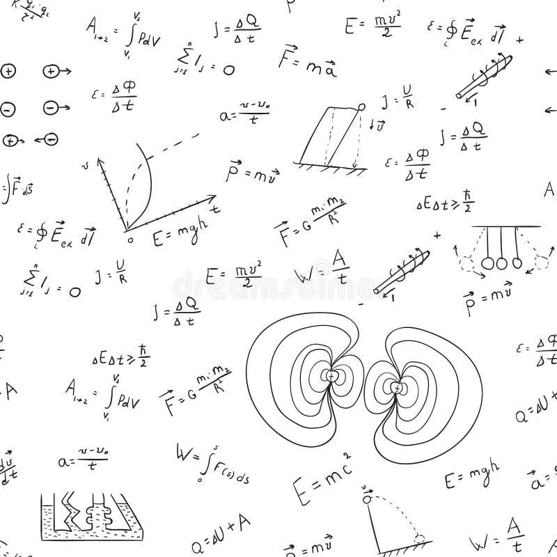 乘法表和儿童的图画 向量例证
