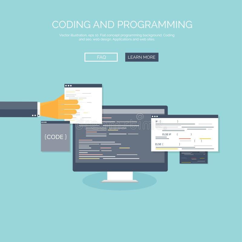也corel凹道例证向量 平的概念背景,编码和编程 在云彩概念性引擎图象附近关键字在优化seo上写字 库存例证