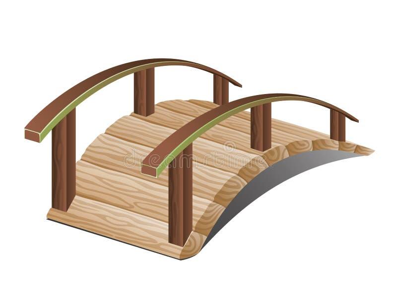 也corel凹道例证向量 桥梁 库存例证