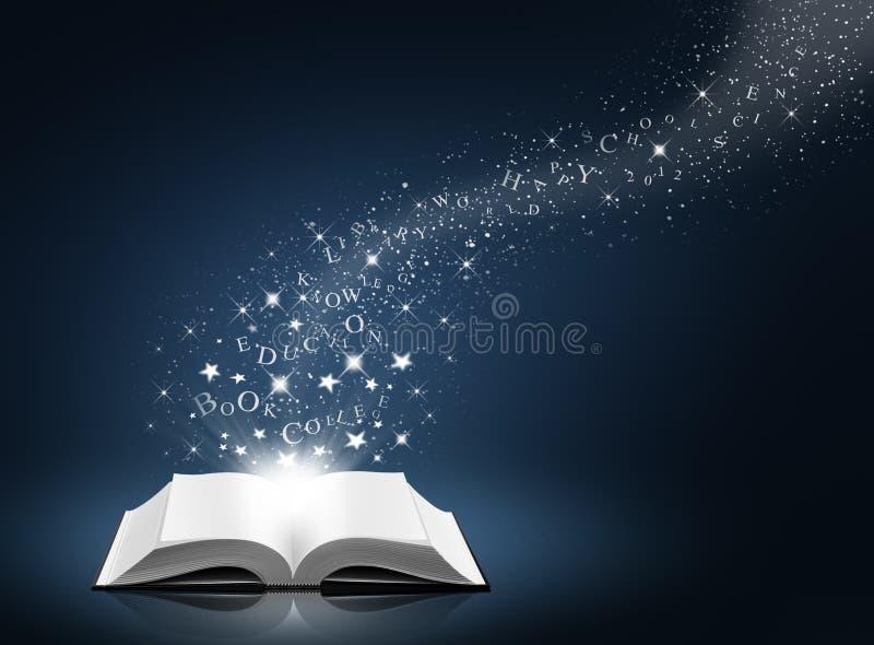 Download 书开放雪星形文本白色 库存照片. 图片 包括有 生态, 文件, 创造性, 圈子, 教育, 开放, 绿色, 对象 - 22357058