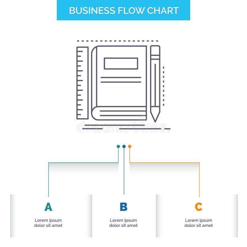书,笔记本,笔记薄,口袋,速写企业与3步的流程图设计 r 皇族释放例证