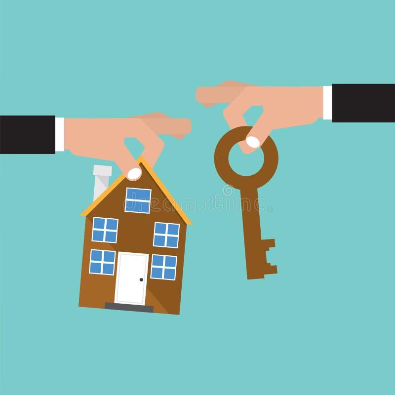 买在家,不动产投资概念 向量例证