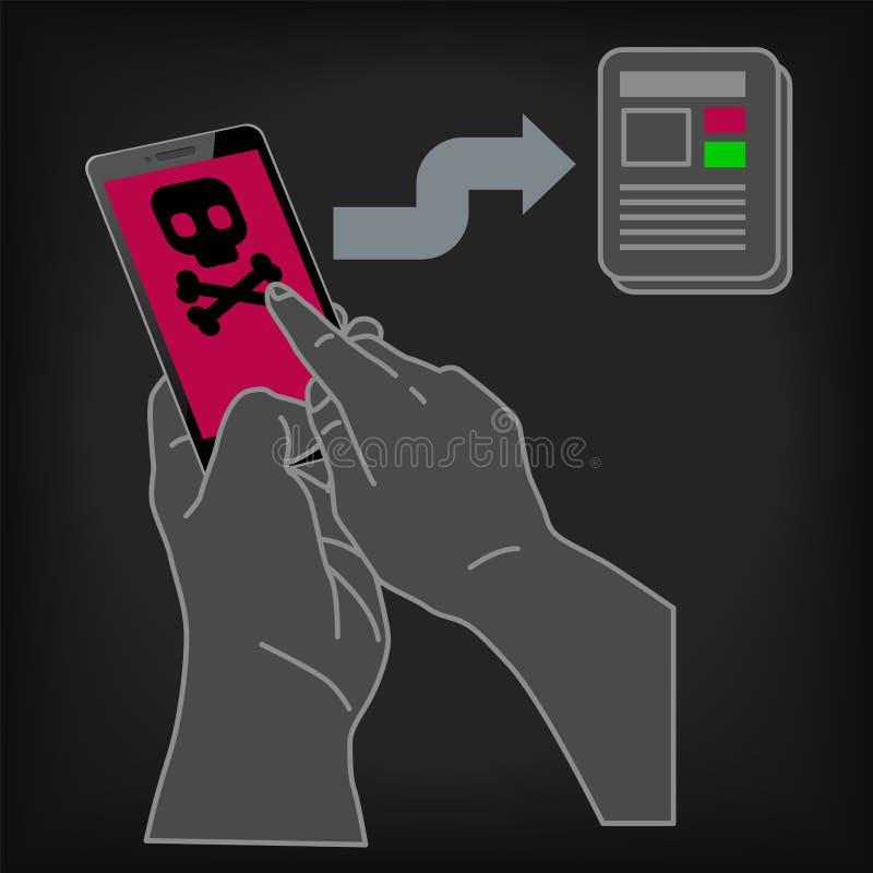 乱砍infographics的网上信用卡支付系统 库存例证