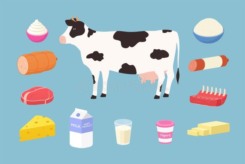 乳制品和肉制品从母牛 设置黄油,酸奶,牛奶,不幸,肋骨,牛排,香肠,奶油 库存例证