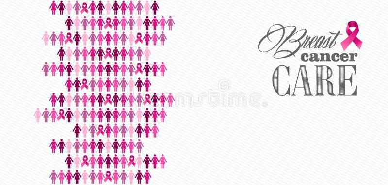 乳腺癌了悟丝带妇女形象混合涂料 向量例证