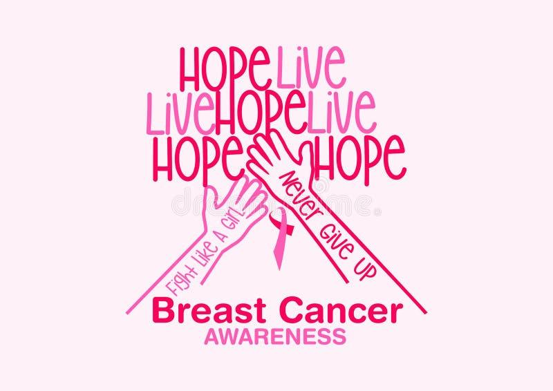 乳腺癌了悟传染媒介设计 向量例证