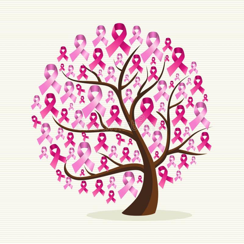 乳腺癌了悟桃红色丝带概念性树EPS10文件。 向量例证