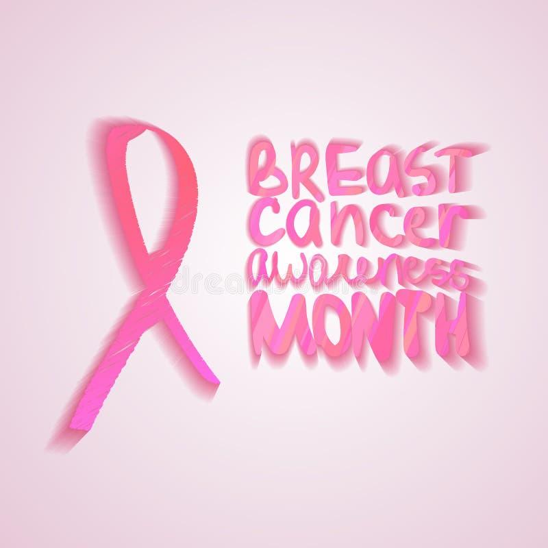 乳腺癌了悟 库存照片