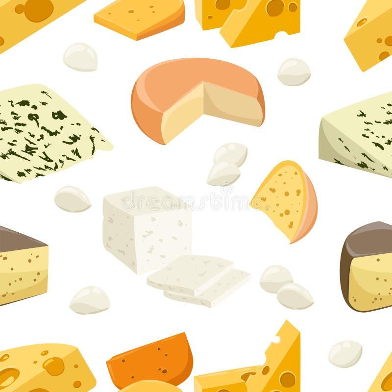 乳酪普遍的种类无缝的样式片断乳酪象隔绝了平的在丝毫的样式新奶制品例证 向量例证