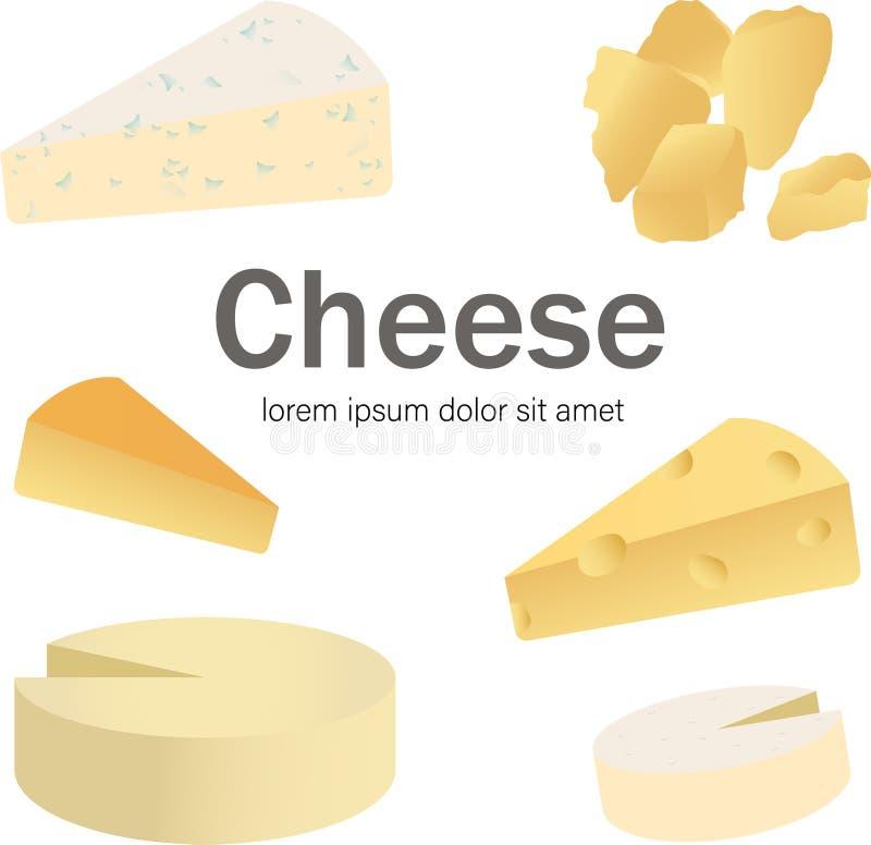 乳酪类型 导航设计菜单的,食谱的例证并且包装产品 在空白背景查出的图标 皇族释放例证