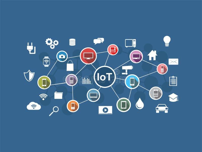 事互联网  IoT网络 上色概念连接数连接互联网被标记插入路由器 皇族释放例证
