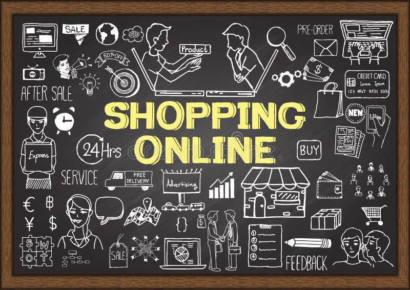 事务在有购物的网上概念的黑板乱画 库存例证