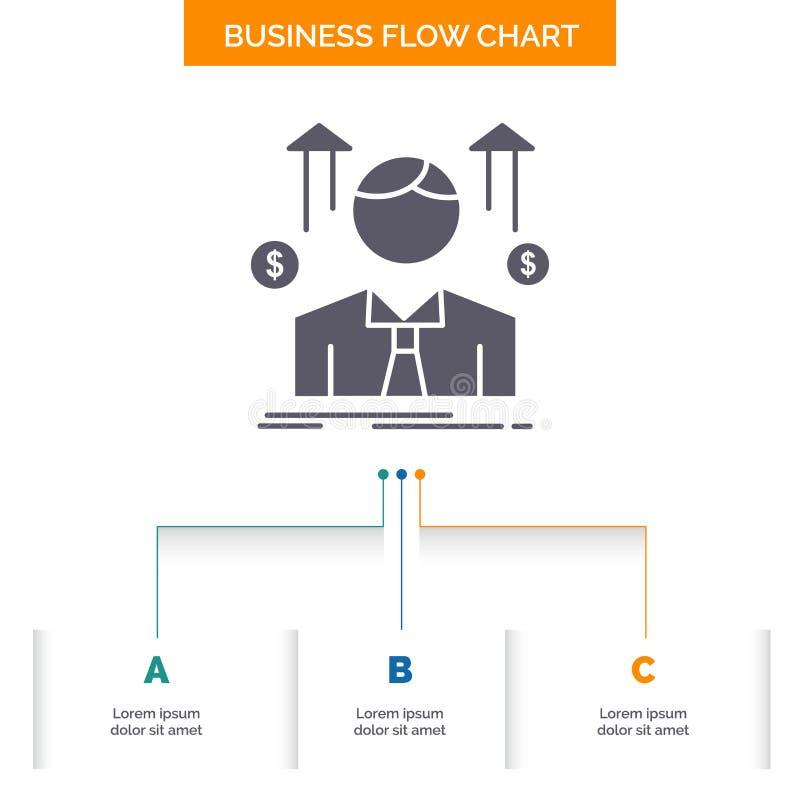 事务,人,具体化,雇员,销售人企业与3步的流程图设计 r 皇族释放例证