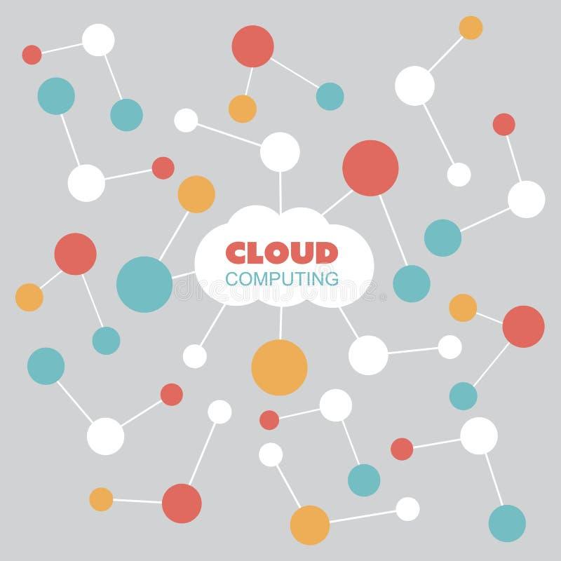 事或云彩计算的设计观念互联网与代表各种各样的巧妙的设备的被连接的五颜六色的结 库存例证