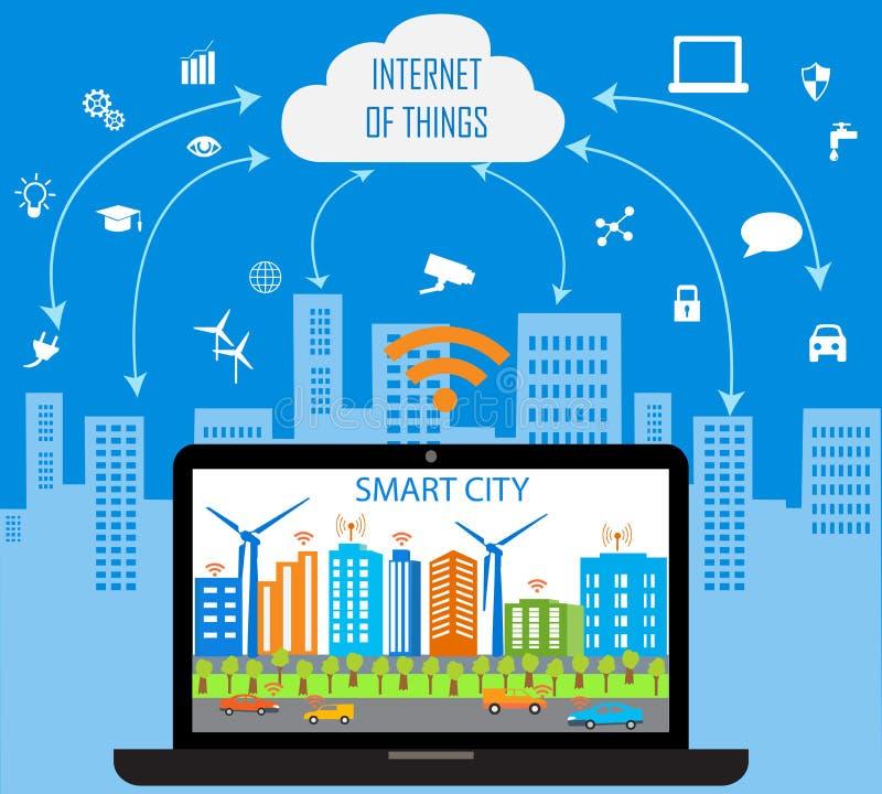 事概念聪明的城市和互联网  向量例证