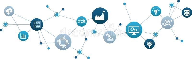 事/数字化工业互联网/企业自动化-传染媒介例证 库存例证