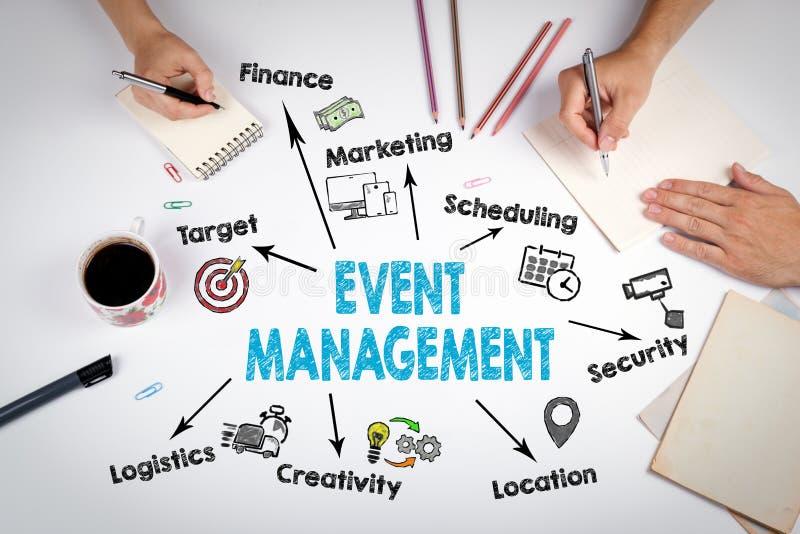 事件管理概念 会议在白色办公室桌上 免版税库存图片