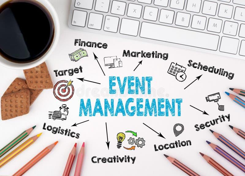 事件管理概念 在一张白色桌上的键盘 图库摄影