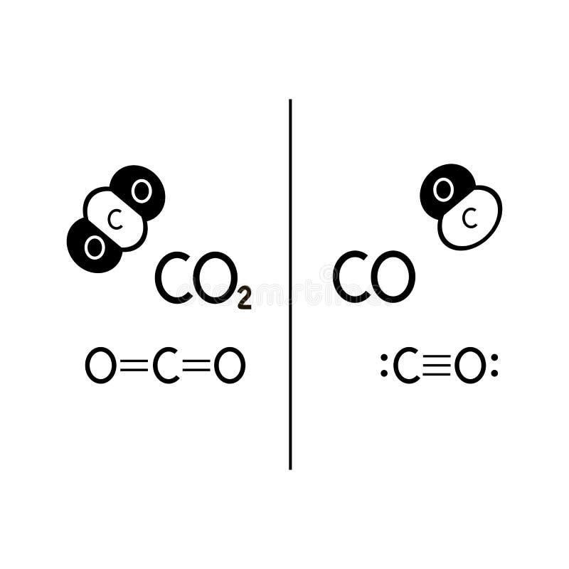 二氧化碳和一氧化物结构 库存例证