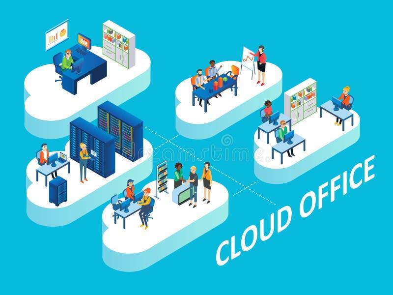 云彩办公室概念传染媒介等量例证 向量例证