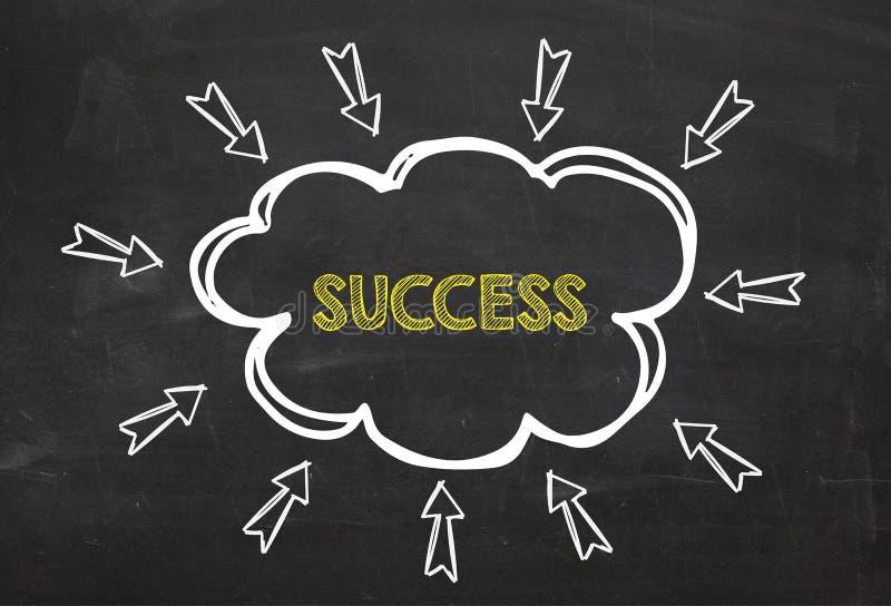 云彩和箭头与文本成功 成功在黑板背景的信息概念 向量例证