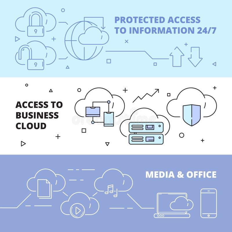 云彩技术横幅 联机软件计算机网络服务安全ftp连接工作膝上型计算机个人计算机事务 皇族释放例证