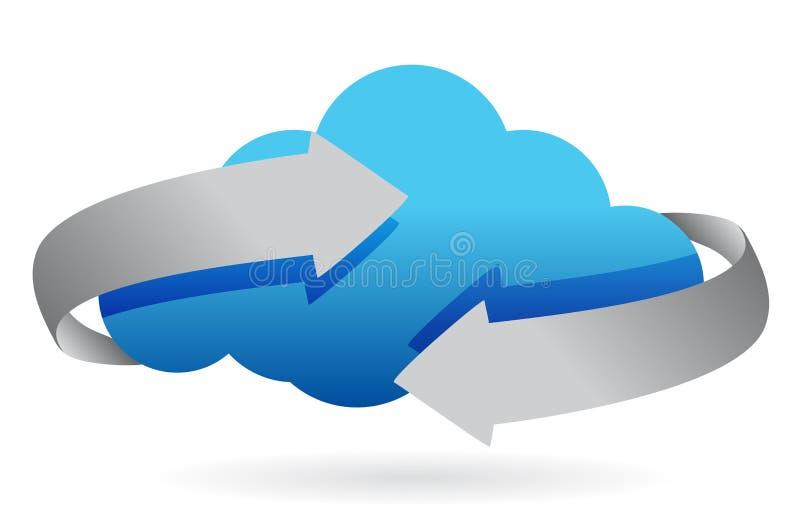 云彩计算在活动中 向量例证