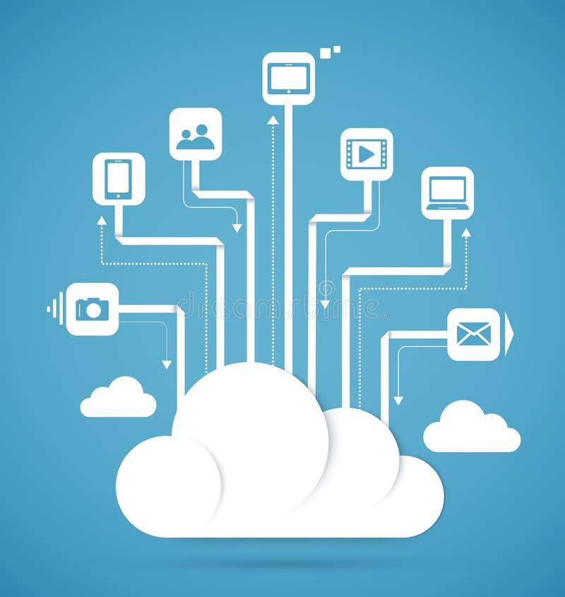 云彩计算技术抽象计划 库存例证