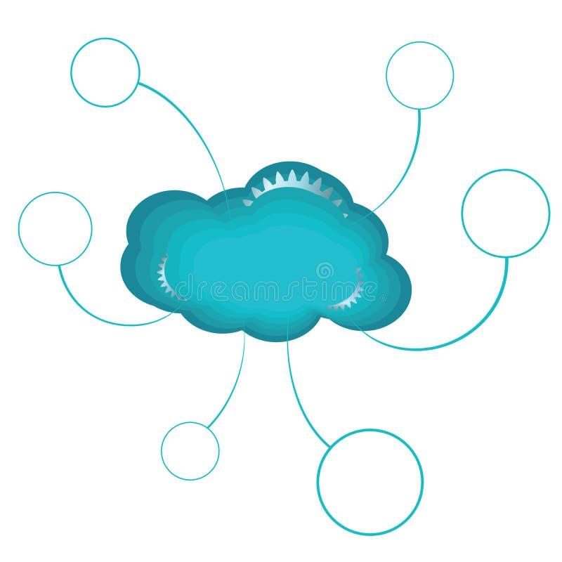 云彩计算的服务 库存例证