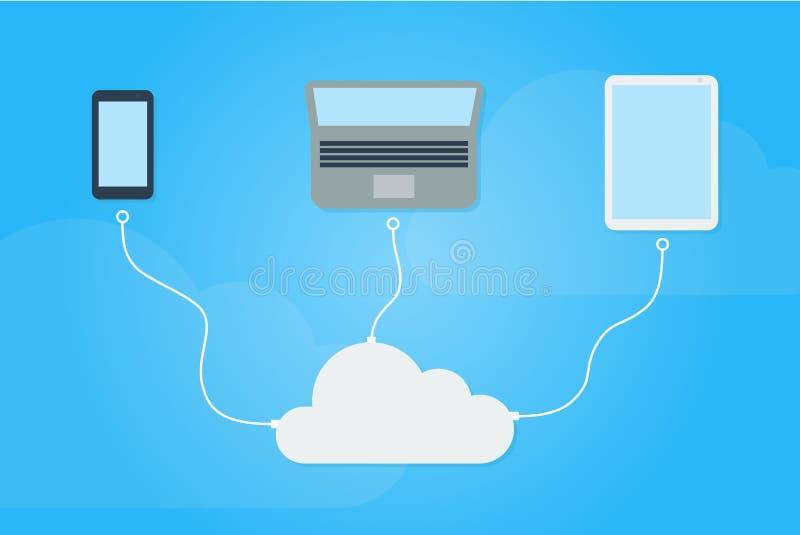 云彩计算的构思设计 库存图片