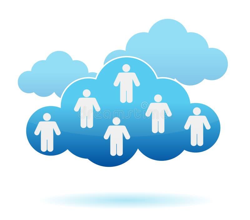 云彩计算的概念网络连接社交图片