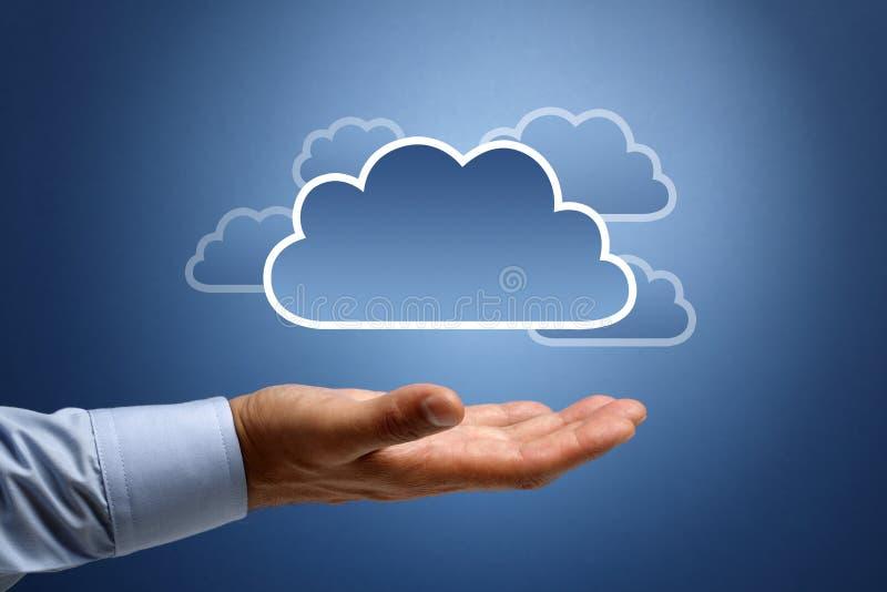 云彩计算的概念