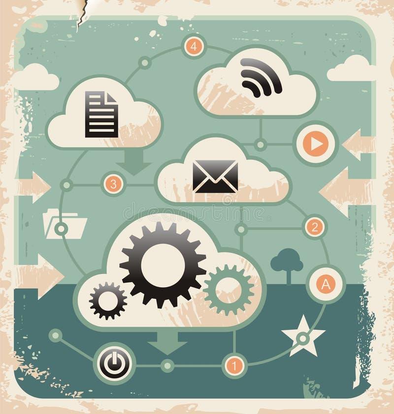 云彩计算的连接数的创造性的概念 向量例证