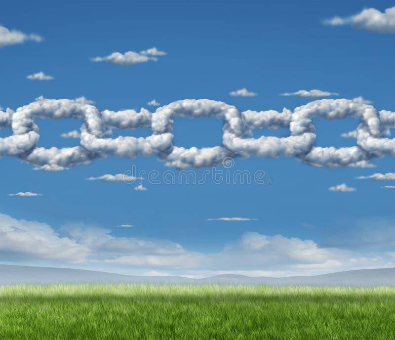 云彩链子 向量例证