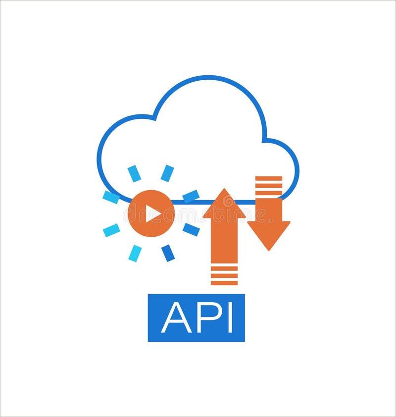 云彩API,软件集成象 库存例证
