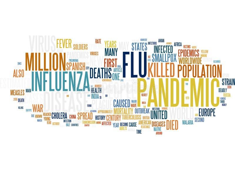 云彩h1n1流行病毒字 库存例证
