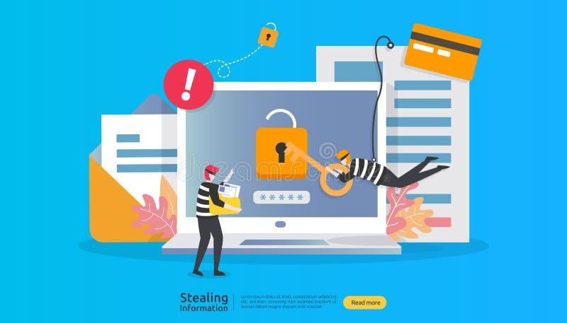 互联网与人字符的安全概念 r 窃取个人信息数据网着陆页, 皇族释放例证